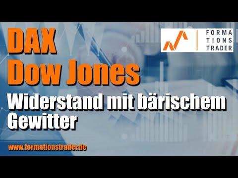 Dax, Dow Jones: Widerstand mit bärischem Gewitter