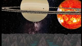 SolarSystem, Sun, Planets and moons