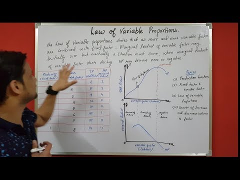 Law of variable proportions in hindi chapter 7 production function and returns to a factor microeco