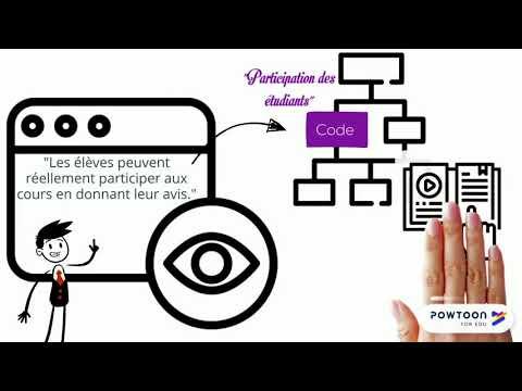 Tutoriel Nvivo - Des intitulés différents pour des approches identiquesиз YouTube · Длительность: 1 мин11 с
