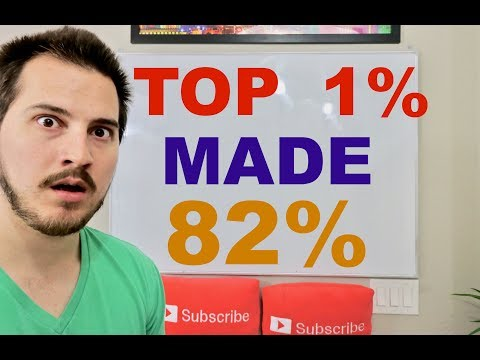 82% of Wealth Went to Top 1% in 2017..The Secret why..
