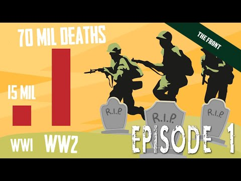 Most SHOCKING Military Casualties of World War 2 - Episode 1 [Pacific Theatre]