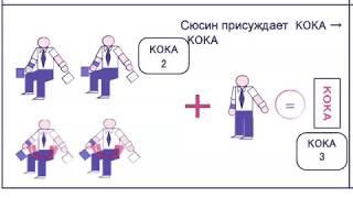 Правила КУДО -  база и особенности. Часть №1
