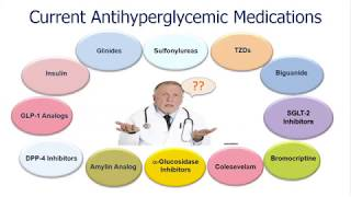 Endocrinology Webinar: Standards of Diabetes Care