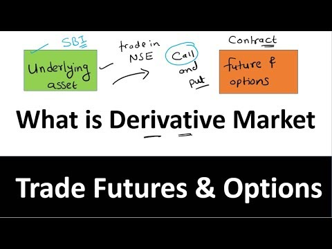 Futures and Options || Introduction to Future trading || Derivative market||----Part 1