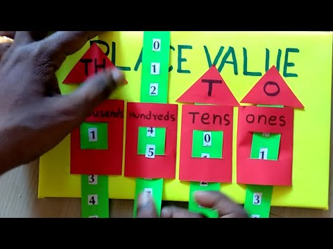 Place value TLM
