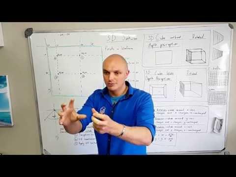 How 3D Software Works - 3D Software Development, 3D Programming, 3D Software Rendering Tutorial