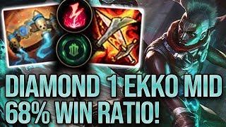 Diamond 1 Ekko Mid vs Talon | 68% Win Ratio | High Elo Replays
