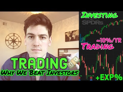 Why Trading Returns More Than Investing (%) 🏆📈