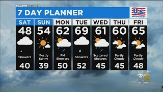 Cbs 2 meteorologist mary kay kleist has the 5 p.m. forecast for friday, april 24, 2020.