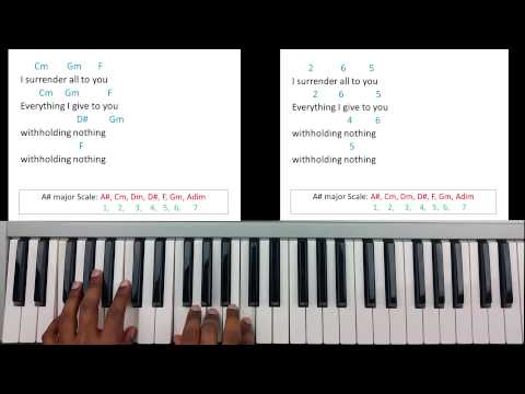 Withholding Nothing - William McDowell (Piano Tutorial)