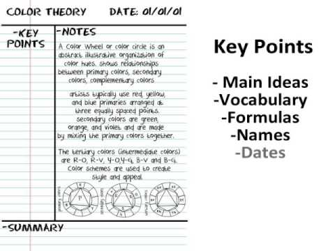 Cornell Notes - YouTube - Sample Cornell Note
