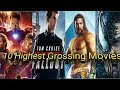 10 Hollywood highest grossing movies list of All time with Box office collection