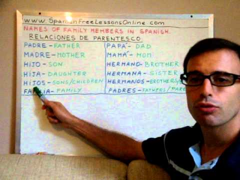 Lesson 79 Names Of Family Members In Spanish Part 1