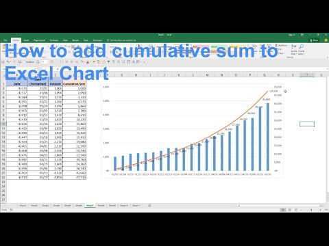 How to add cumulative sum to your chart | Excel Charting Tutorial