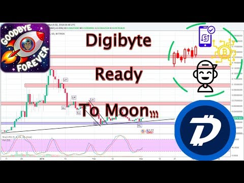Digibyte (DGB/USD): Technical Analysis!