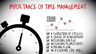 Importance Of Time Management For Better Life Style