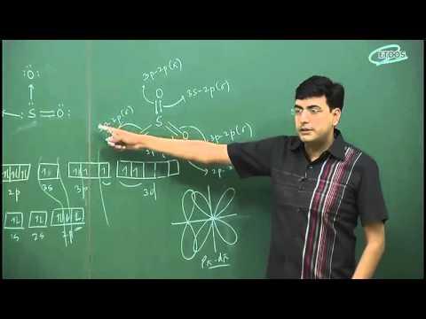 Valence band theory by Navneet Jethwani (NJ) Sir (ETOOSINDIA.COM)