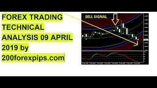 EUR/JPY AUDJPY trade Best Forex Trading System 09 APR 2019 Review -forex trading systems that work