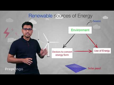 Renewable and Non-Renewable Sources of Energy