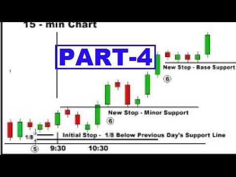 How to analyse candlestick chart- 1 minute candlestick live trading 2017 - TRUSTED SPOTS
