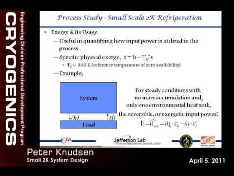 JLab Engineering Seminars - Small 2K System Design