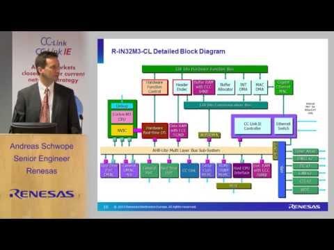 Renesas explains their solutions for CC-Link IE development