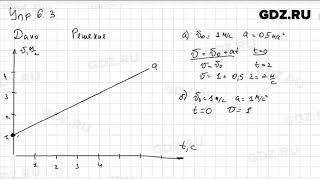 Упр 6.3 - Физика 9 класс Пёрышкин
