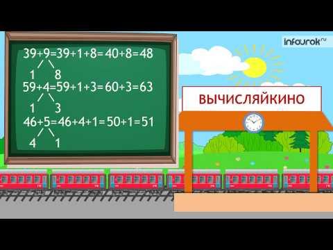 Математика (2 класс) - Письменное сложение двузначных чисел с переходом через десяток