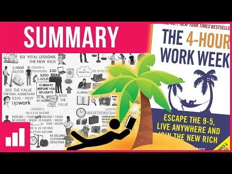 The 4 Hour Work Week by Tim Ferriss (2) ► Animated Book Summary