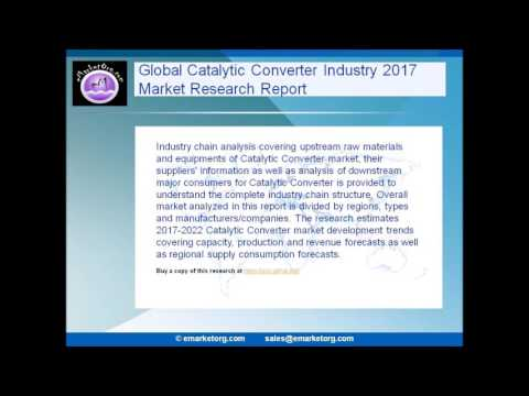 Global and Japan Catalytic Converter Market Analysis, Insights, Research and Forecast 2017-2022