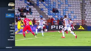 """Terminé realmente decepcionado"": Diego Alonso"