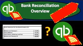 QuickBooks Online 2019-Bank Reconciliation Overview