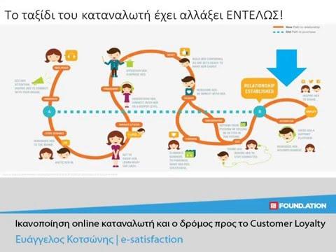 Ικανοποίηση online καταναλωτή και ο δρόμος προς το Customer Loyalty, Ευάγγελος Κοτσώνης #CloudEshop