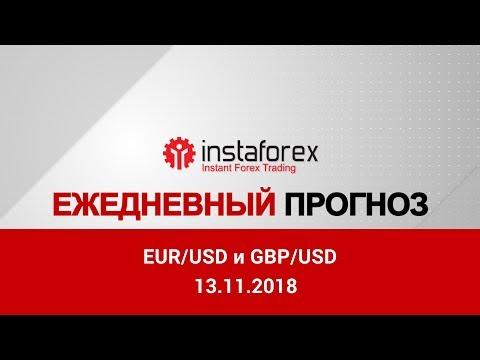 EUR/USD и GBP/USD: прогноз на 13.11.2018 от Максима Магдалинина