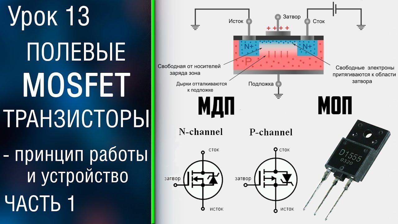 📕#13.1 Полевые MOSFET транзисторы с изолированным затвором. Как работает МОП транзистор