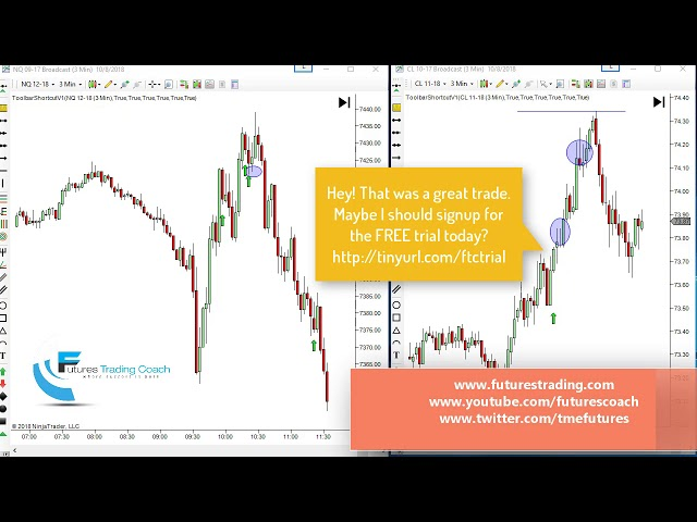 100818 -- Daily Market Review ES CL GC NQ - Live Futures Trading Call Room