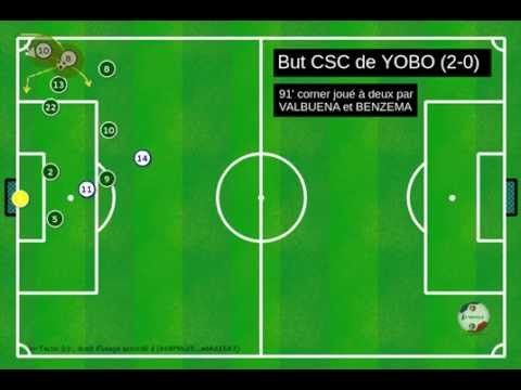 Analyse du but de yobo csc 2 - 0 . France - Nigéria