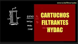 Filtros Hydac