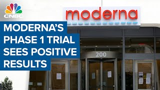 Cnbc's meg tirrell delivers the latest on moderna's trial of a coronavirus vaccine.moderna's closely watched early-stage human for vaccin...