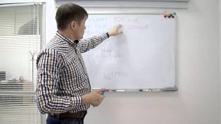 Как рассчитать рабочий лот на форекс?