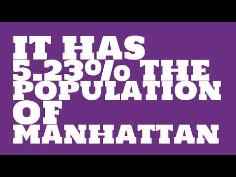 How does the population of Alhambra, CA compare to Manhattan?