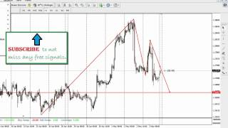 System and free FOREX signals: BUY for EUR/AUD [05-05-2013]
