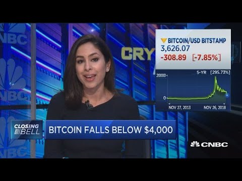 Bitcoin's Slumps, Dragging Ethereum, Bitcoin Cash And Ripple With It