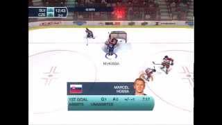 NHL 09 Multiplayer - Czech Republic VS Slovakia [ENB series mod]