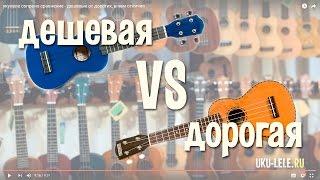 видео Укулеле (гавайские гитары)