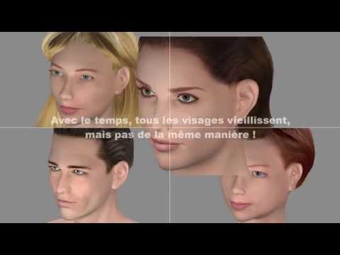 Les Différents Traitements En Médecine Esthétique