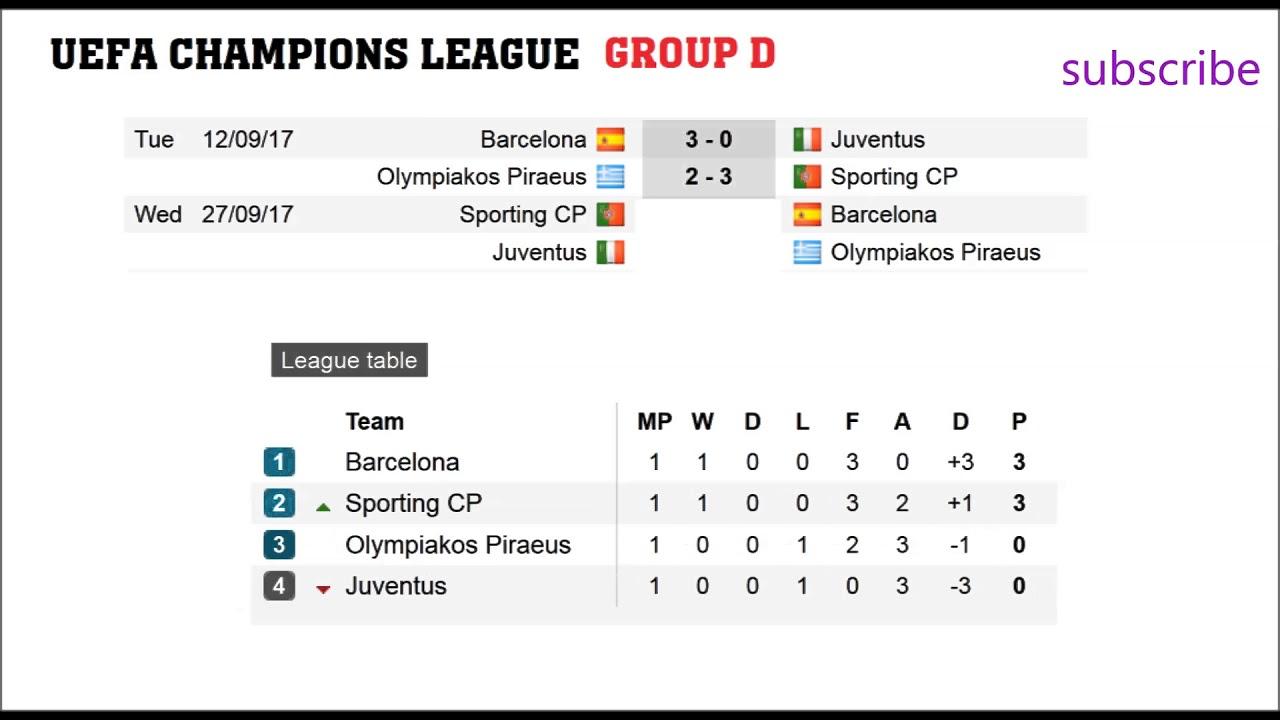 Football Champions League 2017 2018 Groups A B C D
