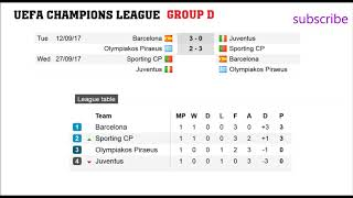 Football. Champions League 2017/2018 | Groups A. B. C. D | Results | Fixtures | Table