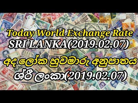 Exchange Rate Today, Exchange Rate, Exchange Rate Today Srilanka, All Country Exchange Rate Srilank